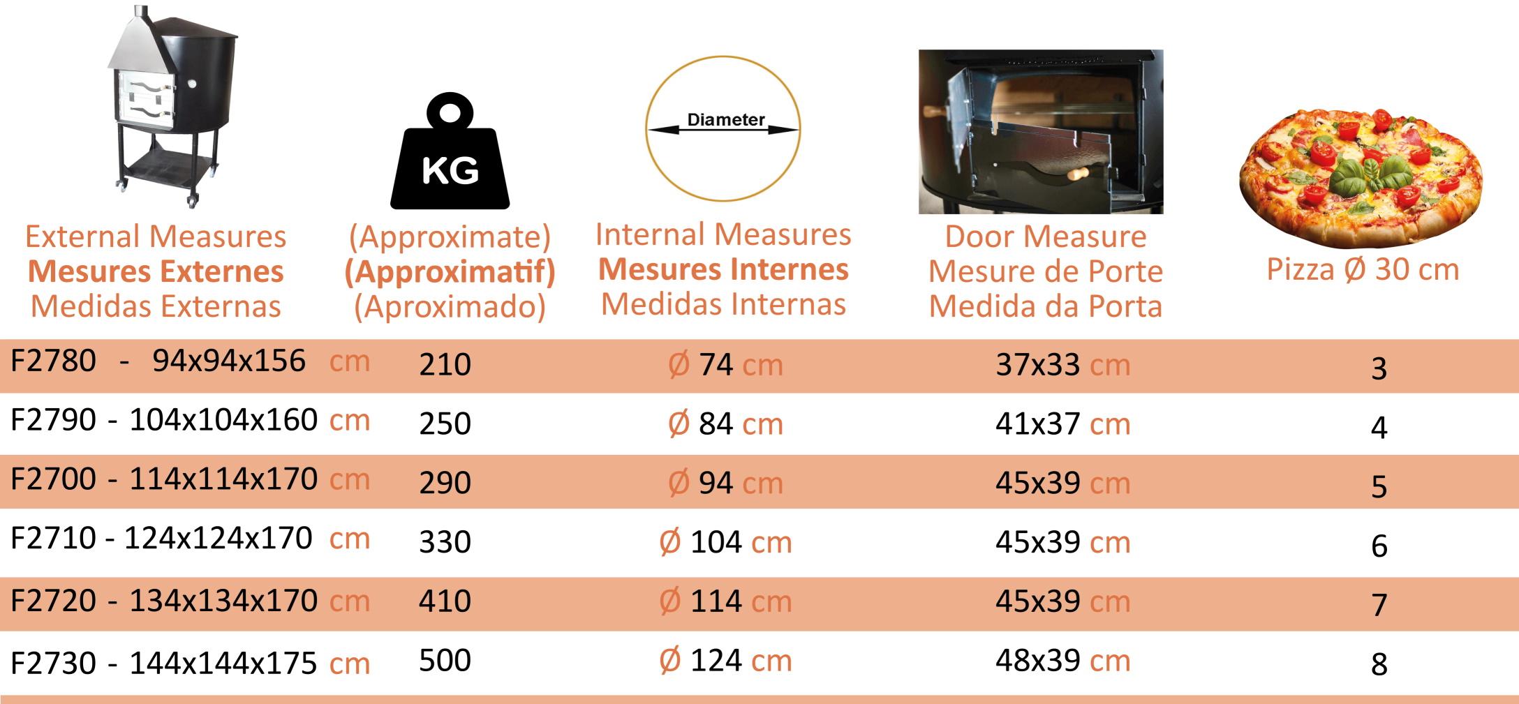 medidas_wood_oven_drum_artiforno.jpg